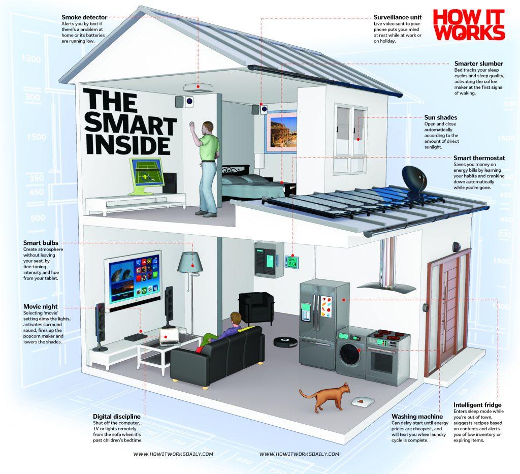 emf nukes and health protection. Black Bedroom Furniture Sets. Home Design Ideas